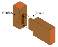 example of a mortise and tenon joint