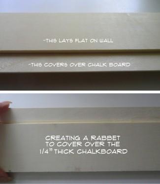 the rabbet-
