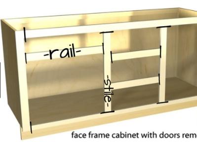 face frame-