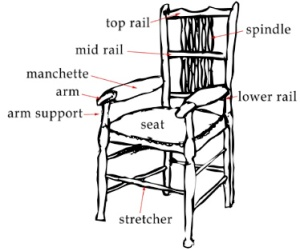 diagram of a chair